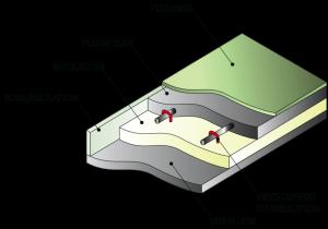 Floor Construction Underfloor Heating Systems Ltd
