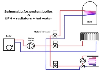 UFH combining underfloor heating with traditional radiators heatmiser uh8 wiring diagram at honlapkeszites.co